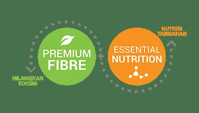 FibreFirst merupakan suplemen kaya serat dan nutrisi dengan ekstrak sayuran dan buah. Menjaga kesehatan saluran pencernaan dan detoksifikasi tubuh kamu.